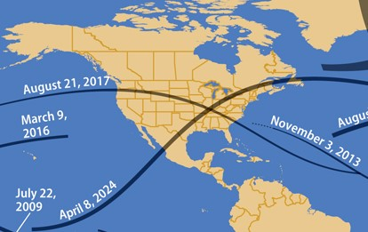 The American Solar Eclipse Of 2017 A Possible Harbinger Of The